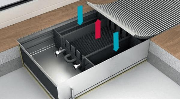 внутрипольный конвектор